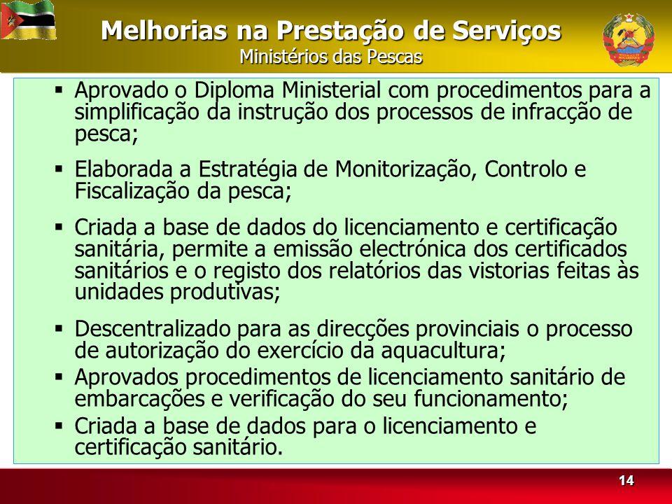 Melhorias na Prestação de Serviços Ministérios das Pescas