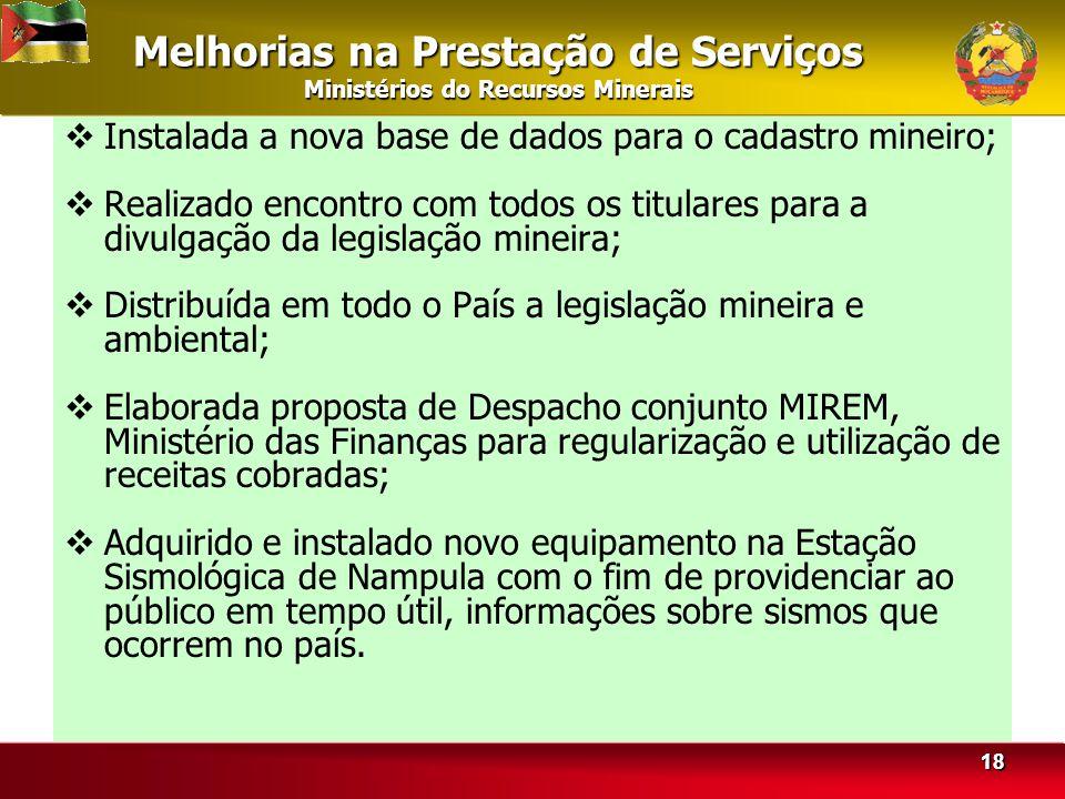 Melhorias na Prestação de Serviços Ministérios do Recursos Minerais