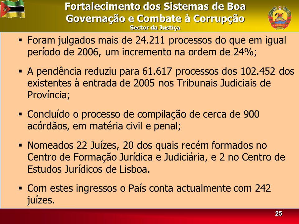 Com estes ingressos o País conta actualmente com 242 juízes.