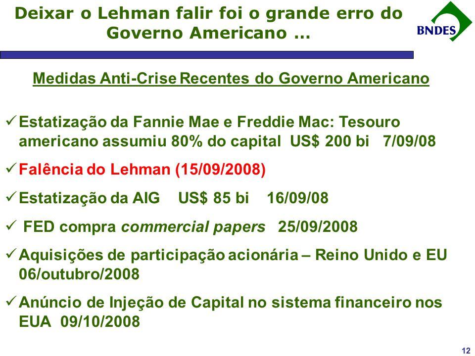 Deixar o Lehman falir foi o grande erro do Governo Americano …
