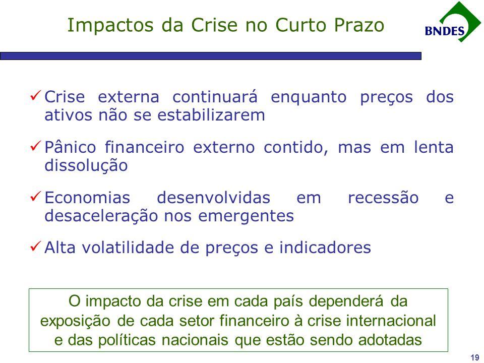 Impactos da Crise no Curto Prazo