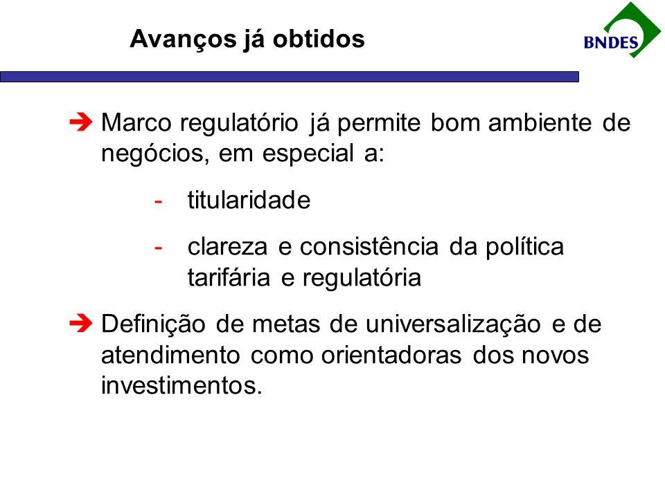 Avanços já obtidos Marco regulatório já permite bom ambiente de negócios, em especial a: titularidade.