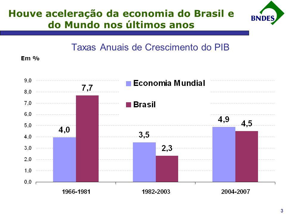 Houve aceleração da economia do Brasil e do Mundo nos últimos anos