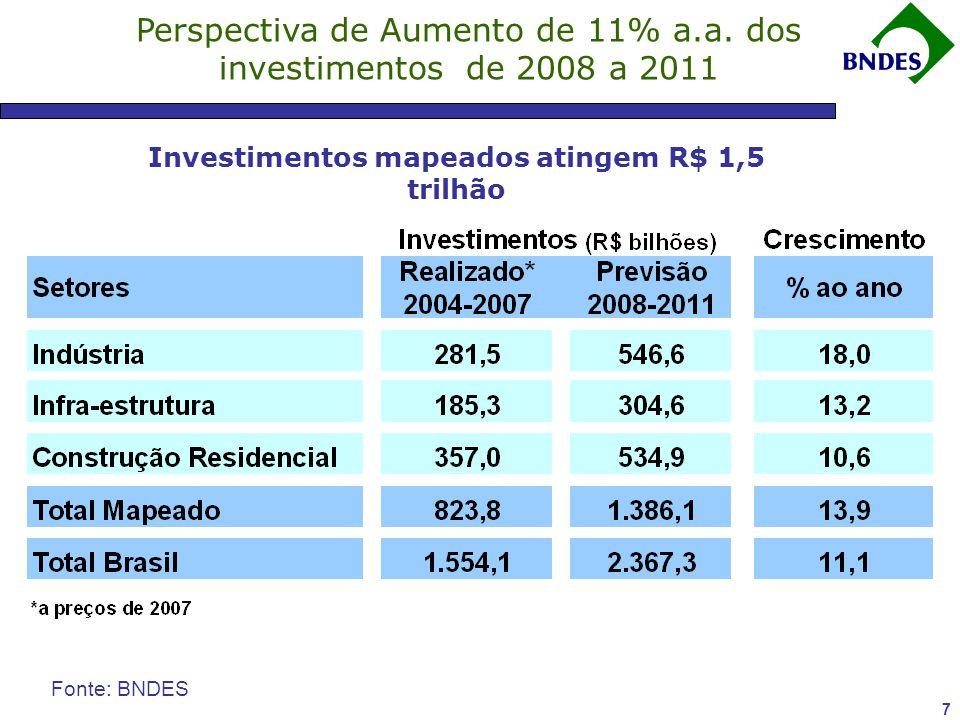 Investimentos mapeados atingem R$ 1,5 trilhão