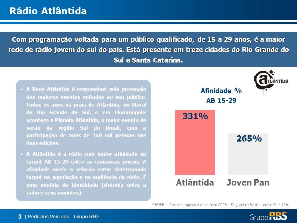 Rádio Atlântida 331% 265% Atlântida Joven Pan