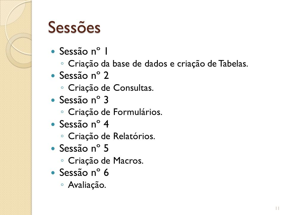 Sessões Sessão nº 1 Sessão nº 2 Sessão nº 3 Sessão nº 4 Sessão nº 5