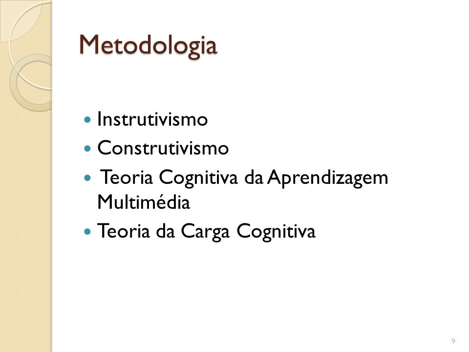 Metodologia Instrutivismo Construtivismo