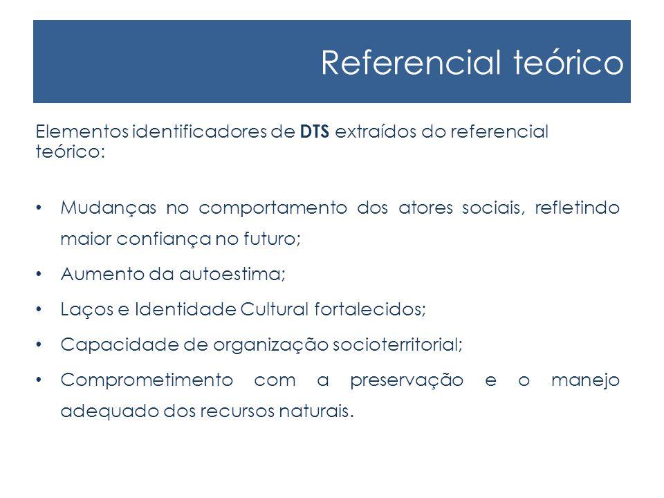Referencial teórico Elementos identificadores de DTS extraídos do referencial teórico: