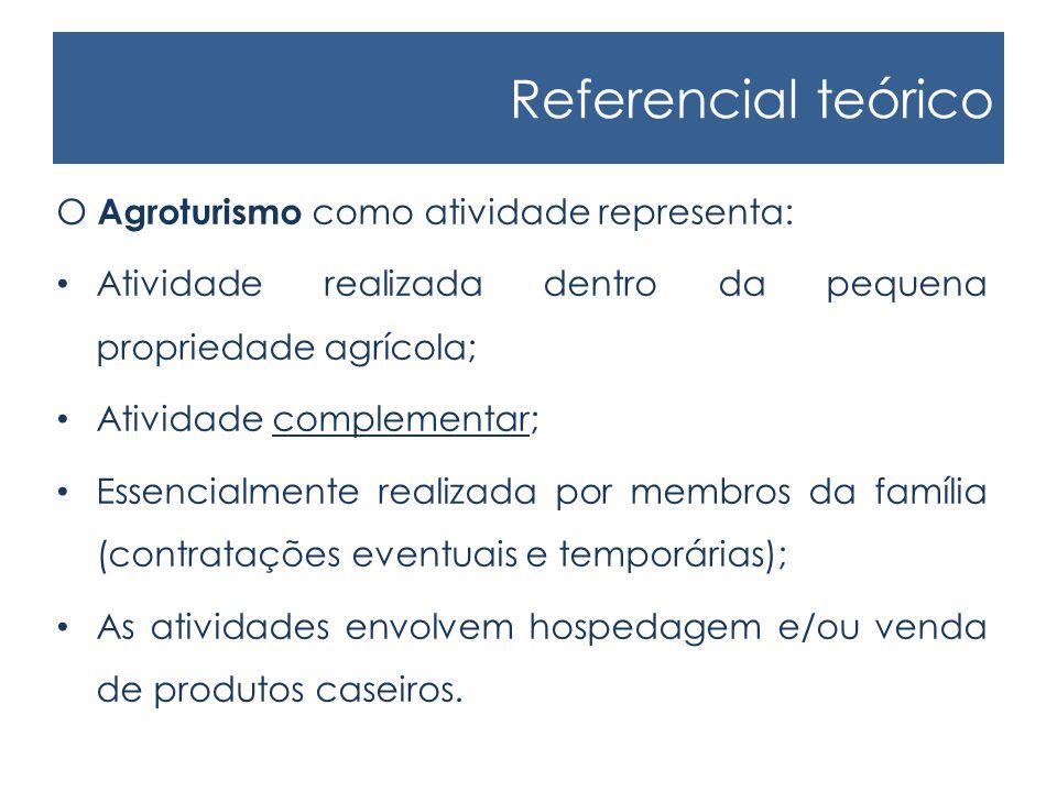 Referencial teórico O Agroturismo como atividade representa: