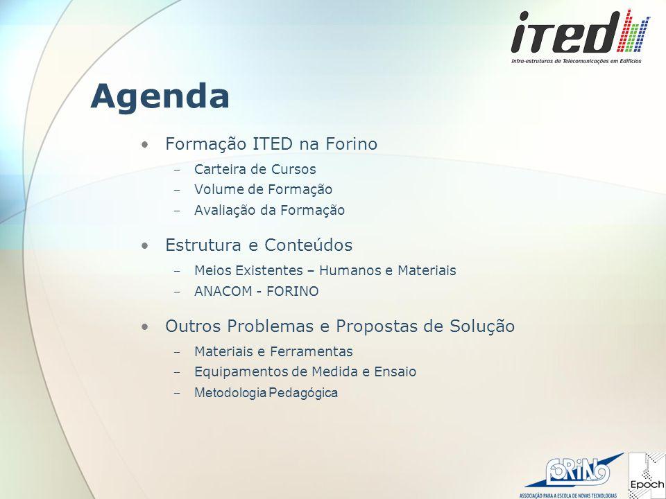 Agenda Formação ITED na Forino Estrutura e Conteúdos