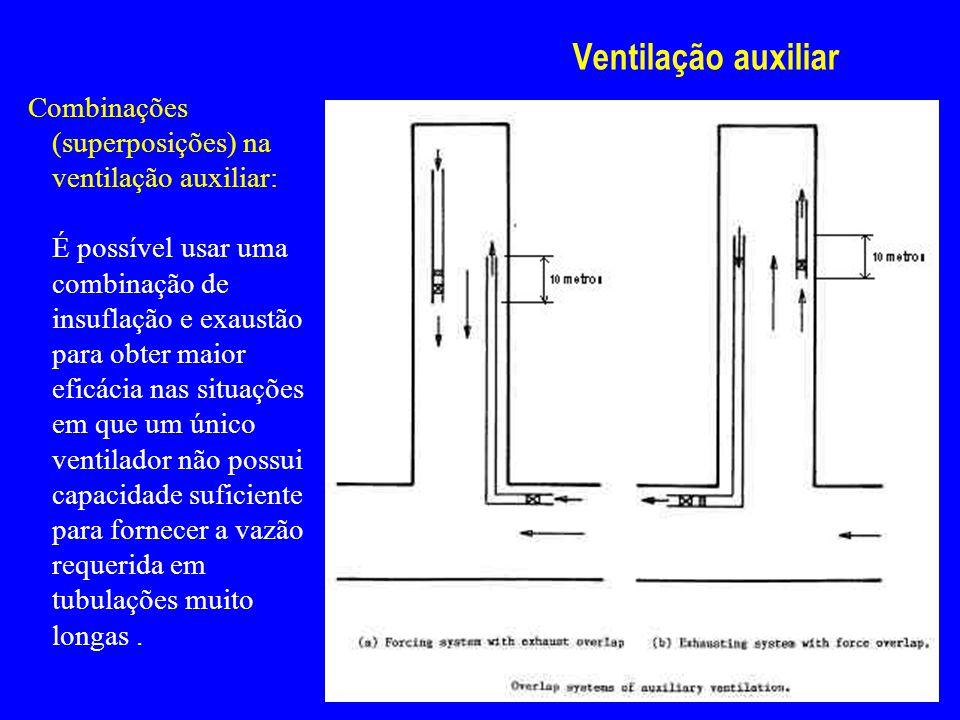4/2/2017 Ventilação auxiliar. Combinações (superposições) na ventilação auxiliar: