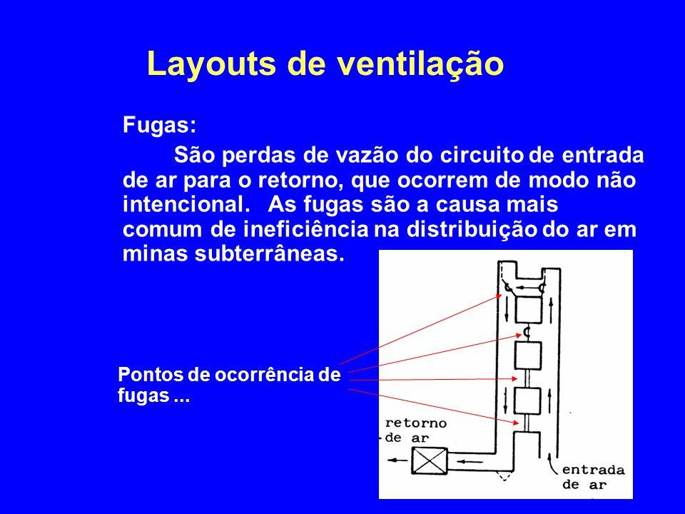 Layouts de ventilação 4/2/2017. Fugas: