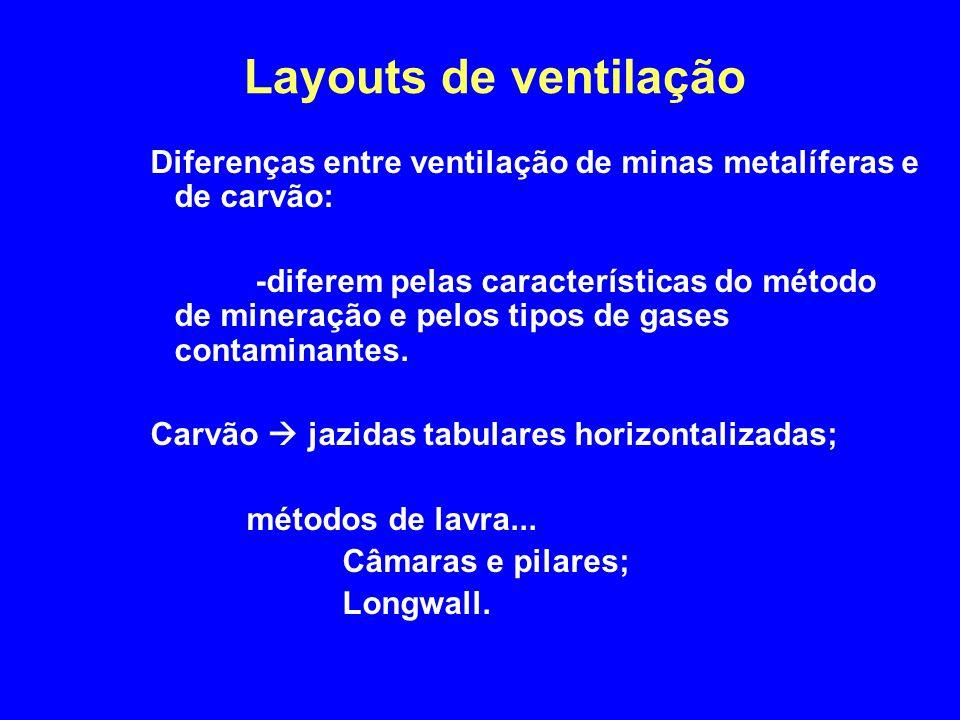 4/2/2017 Layouts de ventilação. Diferenças entre ventilação de minas metalíferas e de carvão: