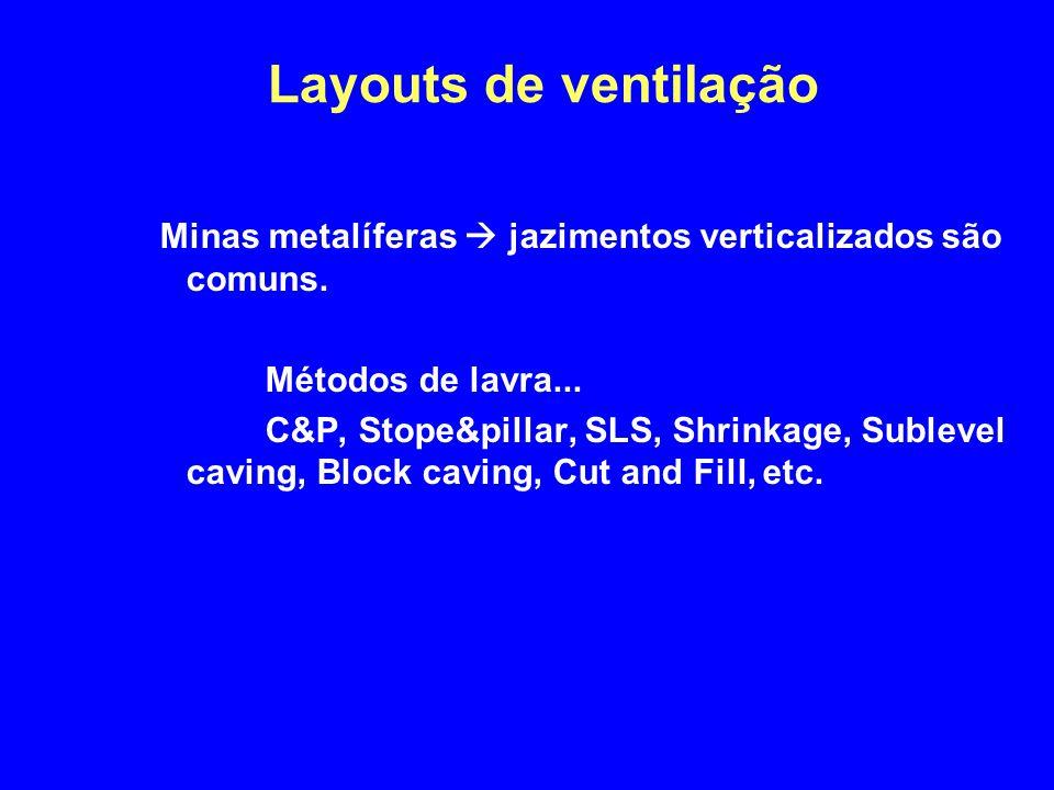 4/2/2017 Layouts de ventilação. Minas metalíferas  jazimentos verticalizados são comuns. Métodos de lavra...