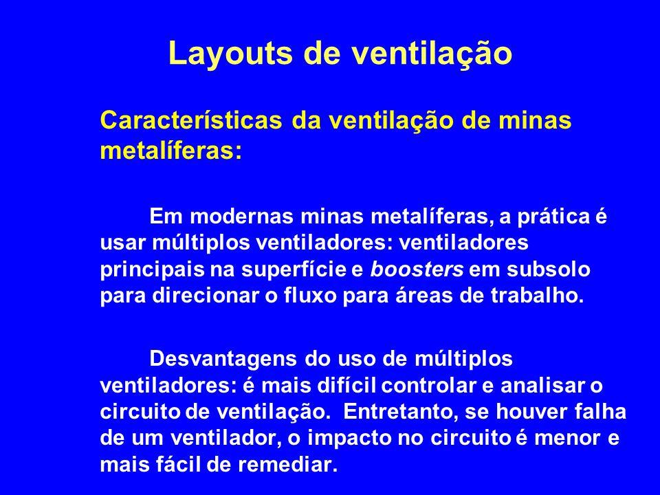 4/2/2017 Layouts de ventilação. Características da ventilação de minas metalíferas: