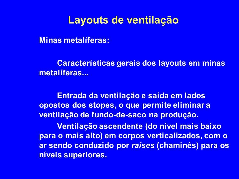 Layouts de ventilação Minas metalíferas:
