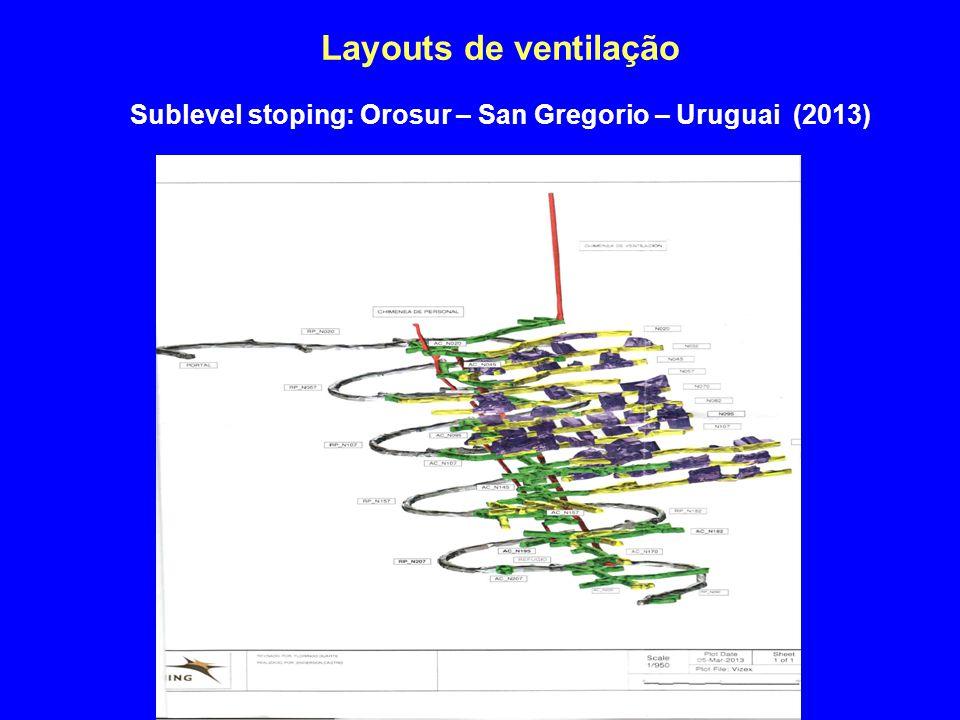 Layouts de ventilação 4/2/2017 Sublevel stoping: Orosur – San Gregorio – Uruguai (2013)