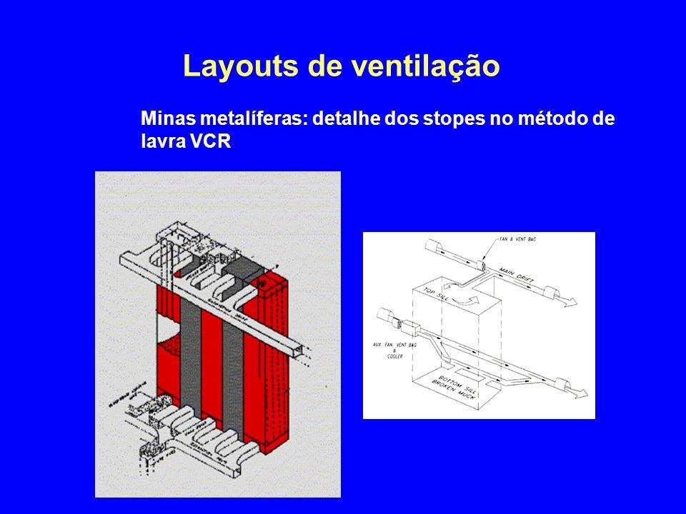 Layouts de ventilação 4/2/2017 Minas metalíferas: detalhe dos stopes no método de lavra VCR