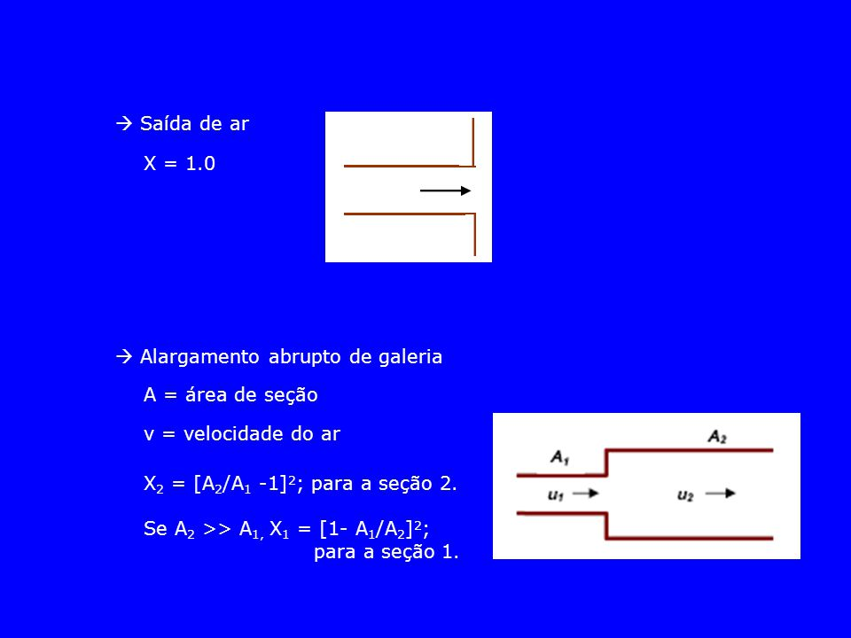  Saída de ar X = 1.0  Alargamento abrupto de galeria