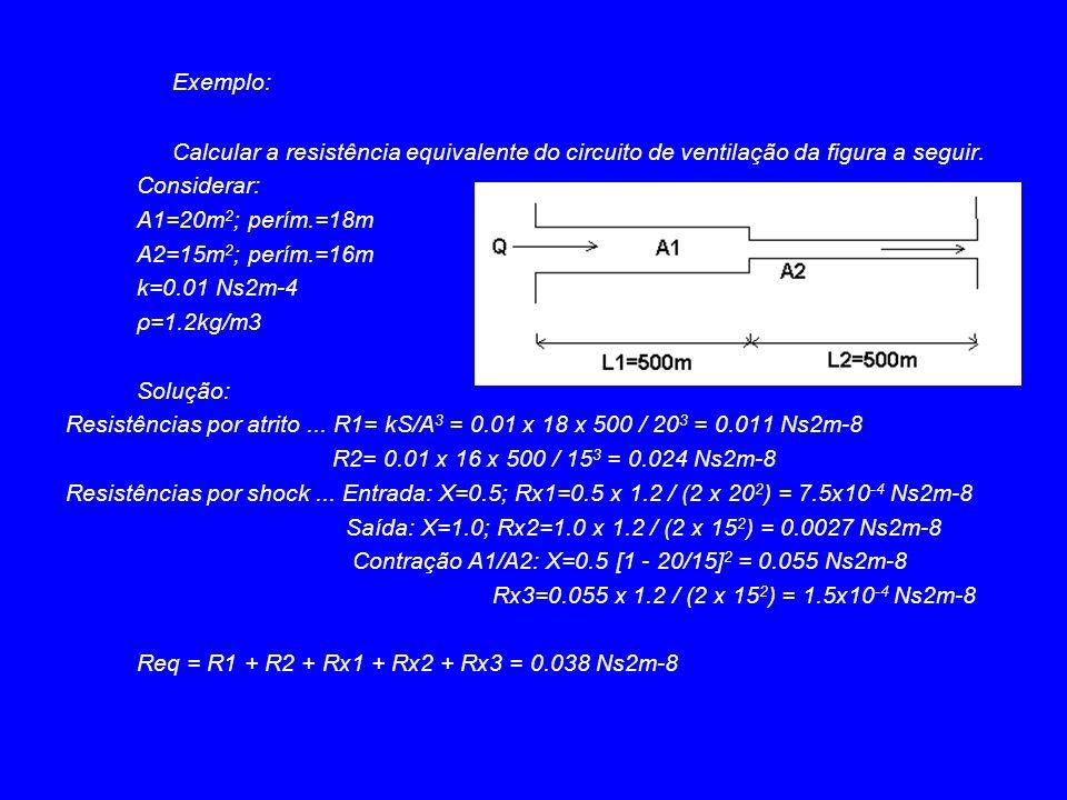 Exemplo: Calcular a resistência equivalente do circuito de ventilação da figura a seguir. Considerar: