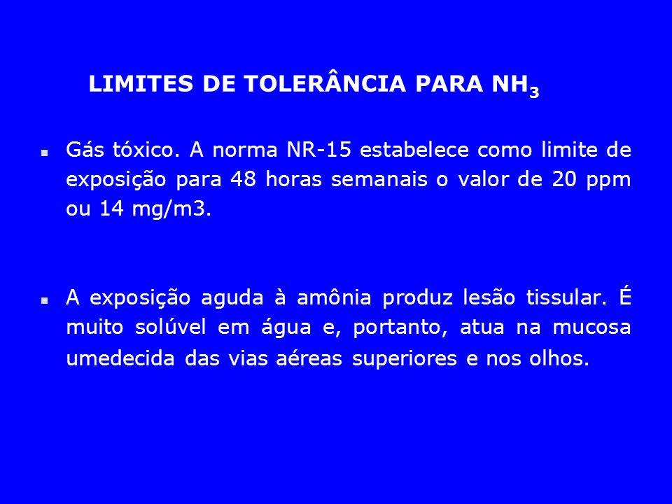 LIMITES DE TOLERÂNCIA PARA NH3
