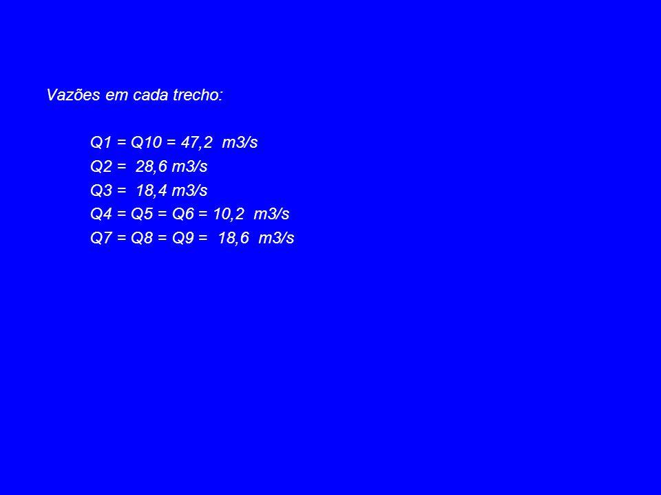 Vazões em cada trecho: Q1 = Q10 = 47,2 m3/s. Q2 = 28,6 m3/s. Q3 = 18,4 m3/s. Q4 = Q5 = Q6 = 10,2 m3/s.