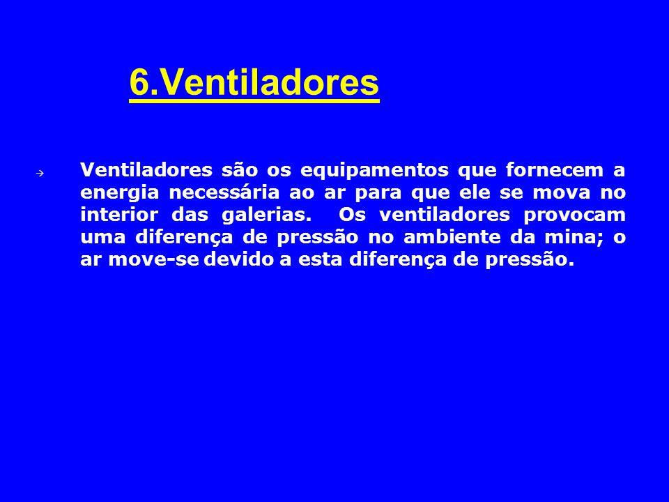 6.Ventiladores