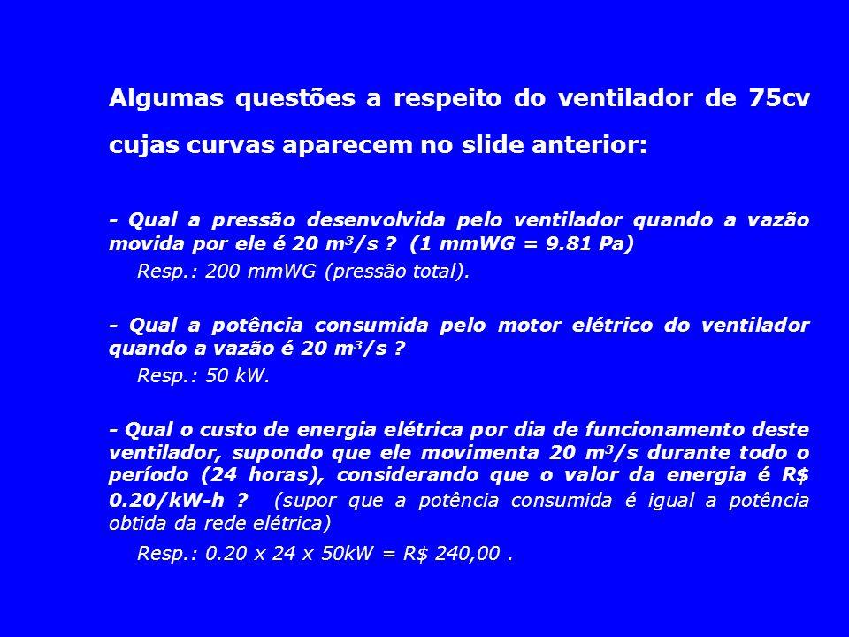 Algumas questões a respeito do ventilador de 75cv cujas curvas aparecem no slide anterior:
