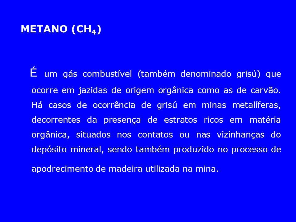 METANO (CH4)