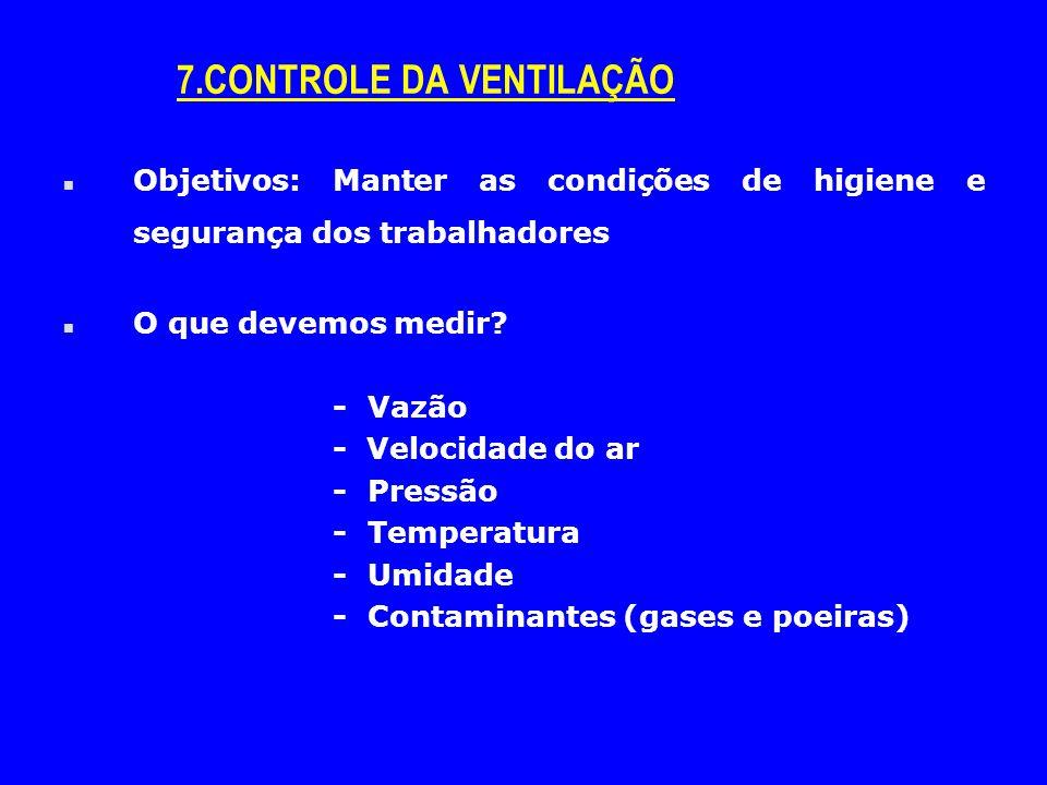 7.CONTROLE DA VENTILAÇÃO