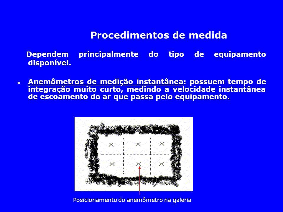 Procedimentos de medida