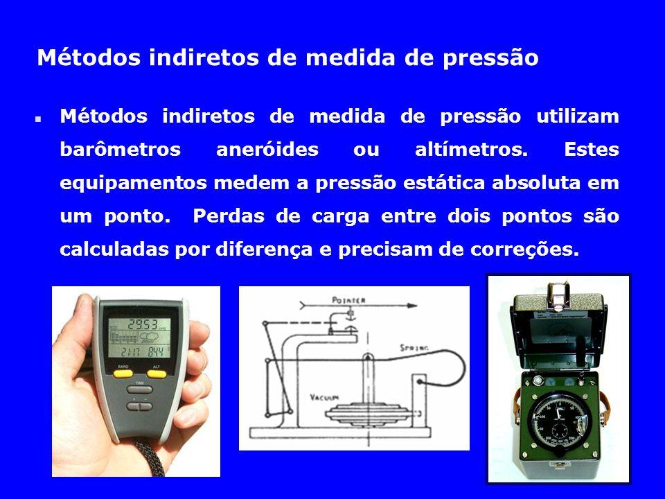 Métodos indiretos de medida de pressão