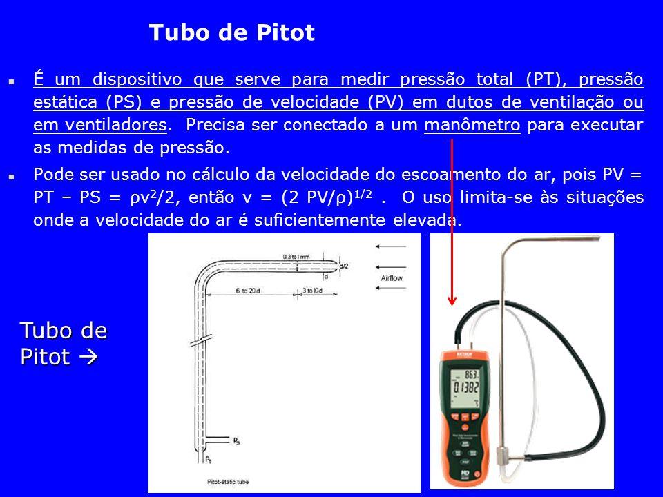 Tubo de Pitot Tubo de Pitot 