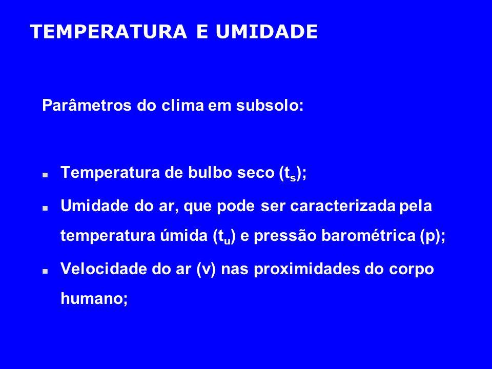 TEMPERATURA E UMIDADE Parâmetros do clima em subsolo: