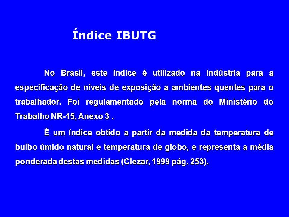 Índice IBUTG