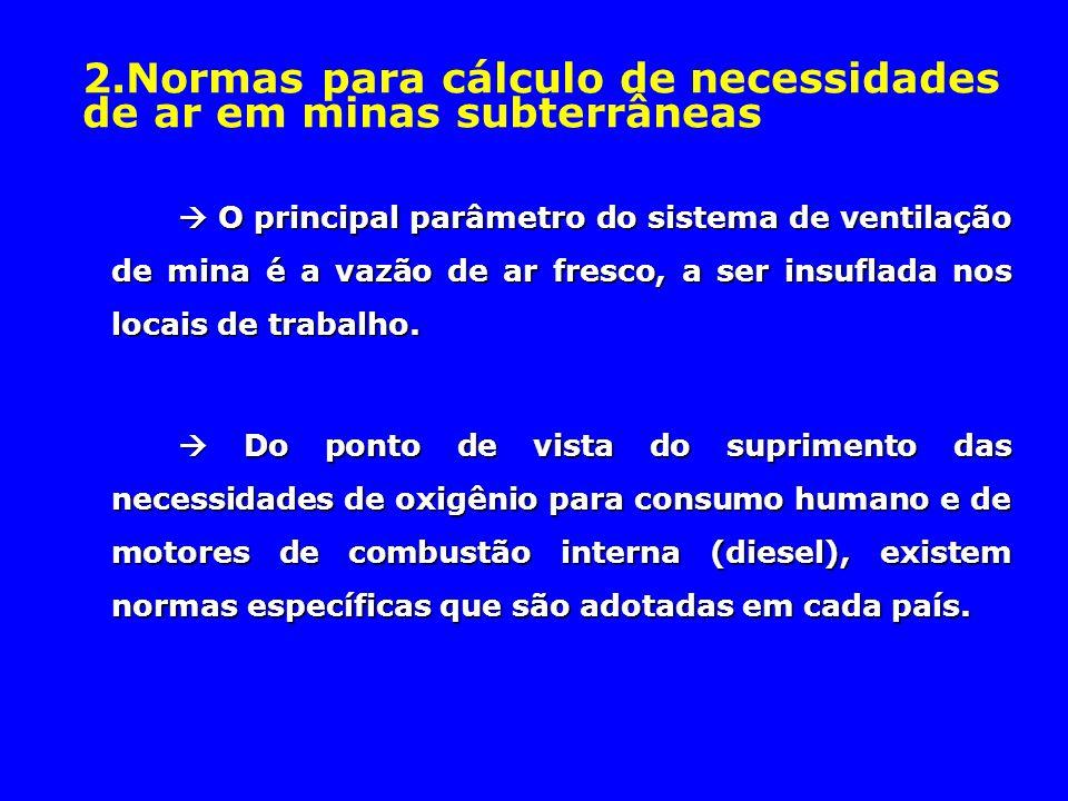 2.Normas para cálculo de necessidades de ar em minas subterrâneas