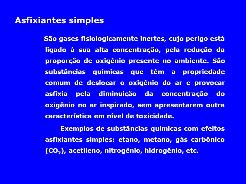 Asfixiantes simples