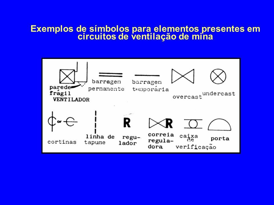4/2/2017 Exemplos de símbolos para elementos presentes em circuitos de ventilação de mina