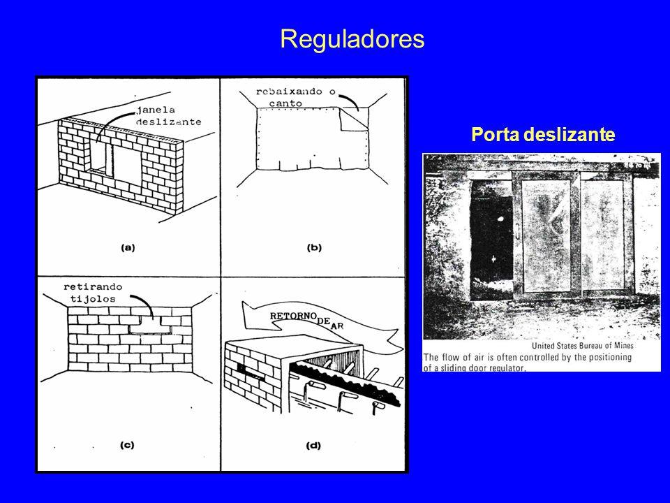 4/2/2017 Reguladores Porta deslizante