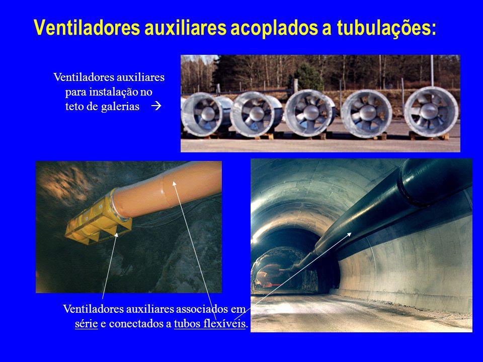 Ventiladores auxiliares acoplados a tubulações: