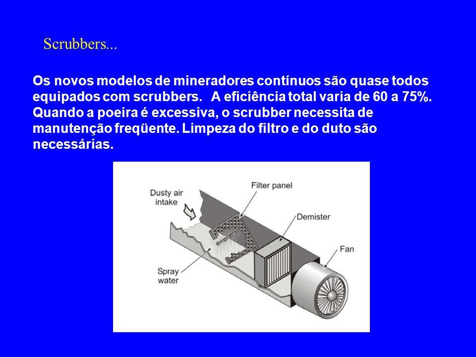 Scrubbers... Os novos modelos de mineradores contínuos são quase todos equipados com scrubbers. A eficiência total varia de 60 a 75%.