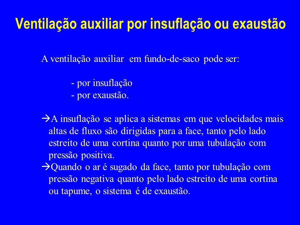 Ventilação auxiliar por insuflação ou exaustão
