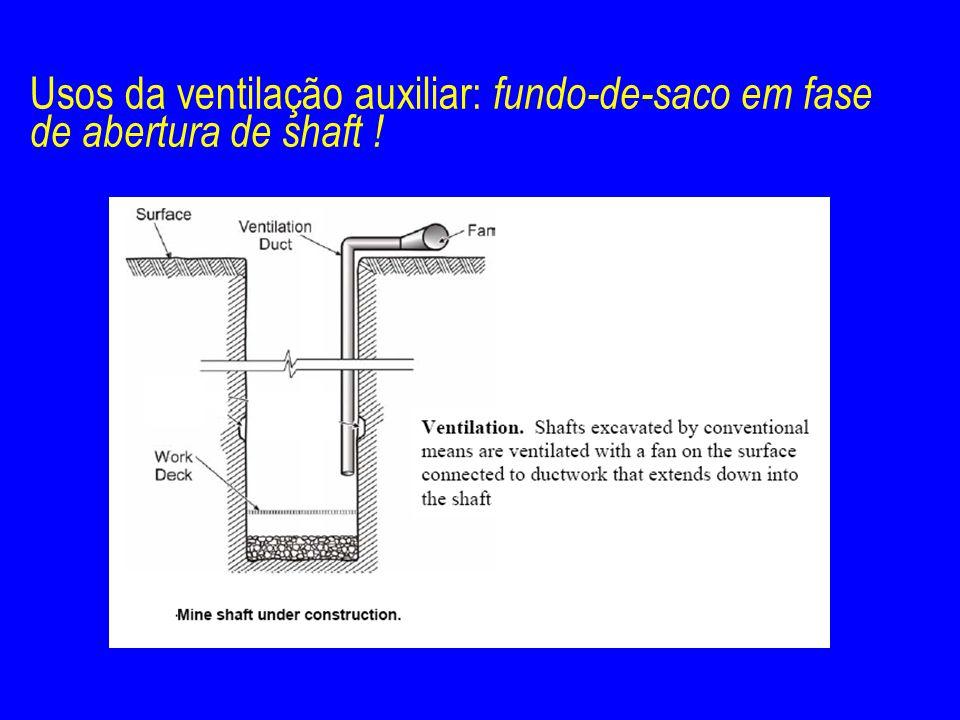 4/2/2017 Usos da ventilação auxiliar: fundo-de-saco em fase de abertura de shaft !