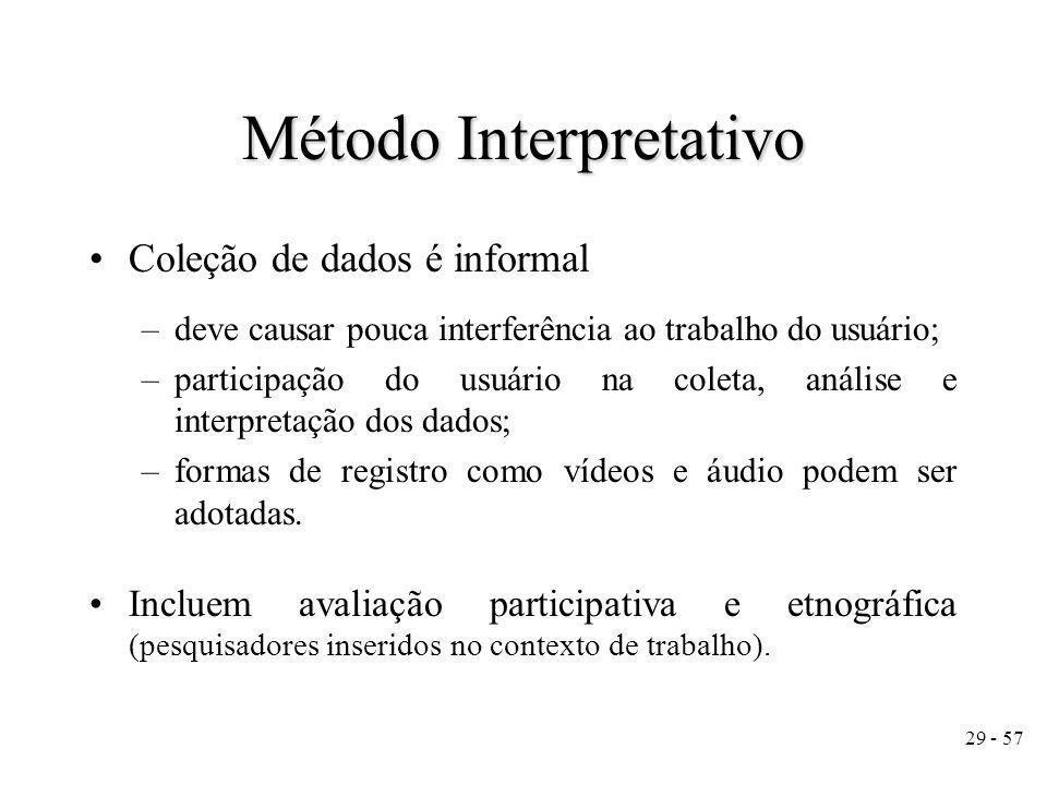 Método Interpretativo