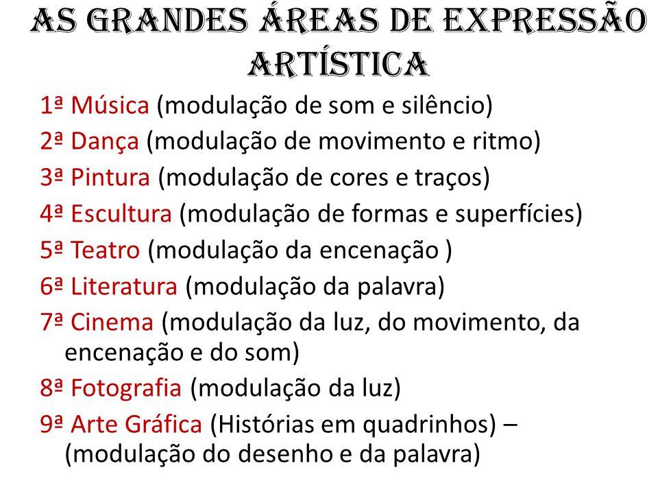 As grandes áreas de expressão artística