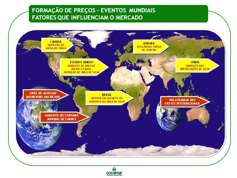 FORMAÇÃO DE PREÇOS - EVENTOS MUNDIAIS