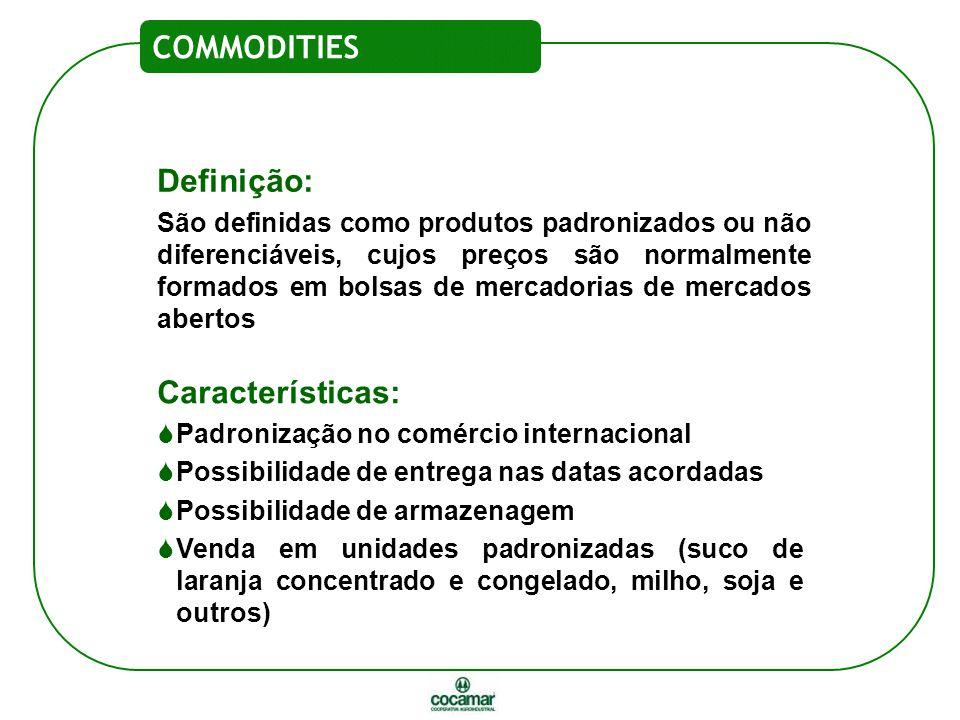 COMMODITIES Definição: Características:
