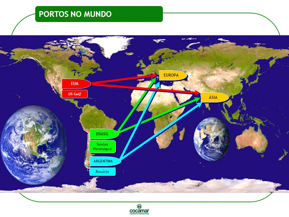 PORTOS NO MUNDO Á SIA EUROPA BRASIL EUA ARGENTINA Ros á rio Santos