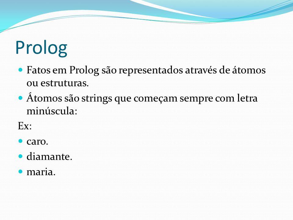 Prolog Fatos em Prolog são representados através de átomos ou estruturas. Átomos são strings que começam sempre com letra minúscula: