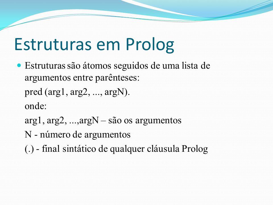 Estruturas em Prolog Estruturas são átomos seguidos de uma lista de argumentos entre parênteses: pred (arg1, arg2, ..., argN).